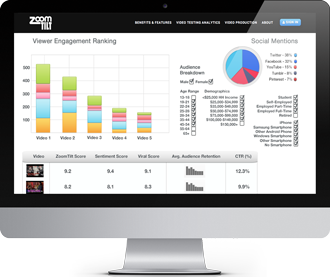 Video Analytics Screenshot