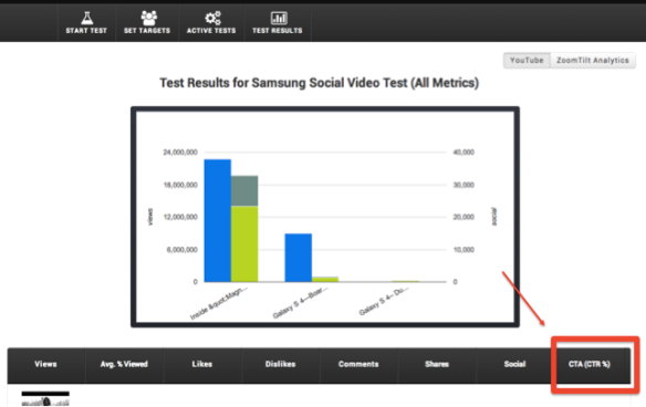 Video A/B Testing Software